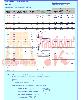 Stencil Aperture Area Ratio Calculation