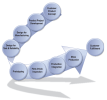 DFM (Design For Manufacturing/Manufacturability) Thiết kế cho sản xuất hàng loạt